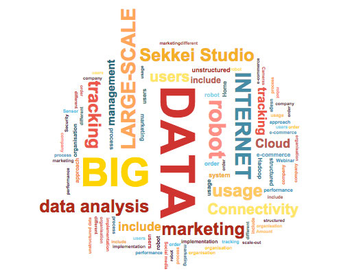 Big Data cloud - What is BIG DATA?