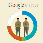 Google Analytics Cohort Analysis - Sekkei Studio