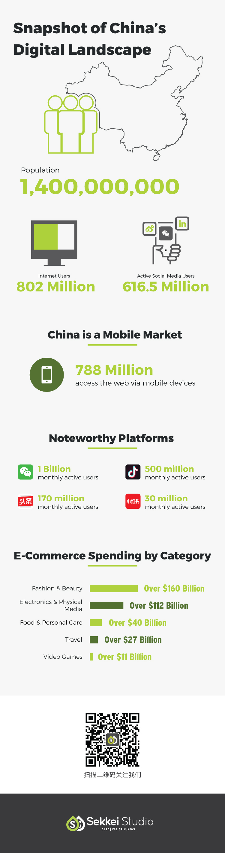 2018 china digital infographic