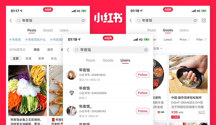 Social Search Optimization on RED