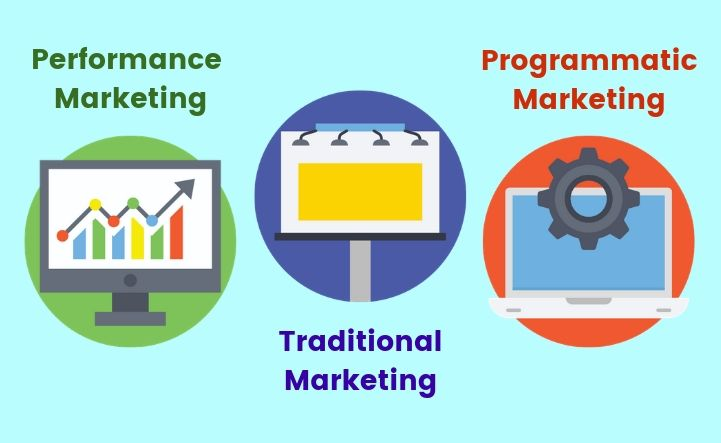 performance marketing vs traditional marketing vs programmatic marketing