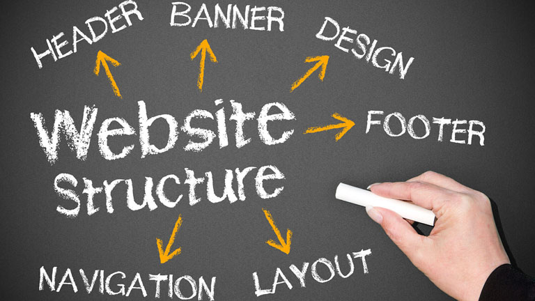Website Structure Optimization