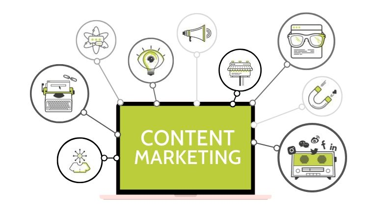 Content marketing Service