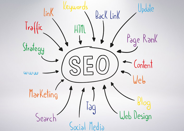 Local Seo Company Lincoln Ne